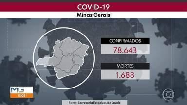 Acompanhe a evolução do coronavírus em Minas Gerais - Doença avança pelo interior do estado. Casos chegam a 78.643.