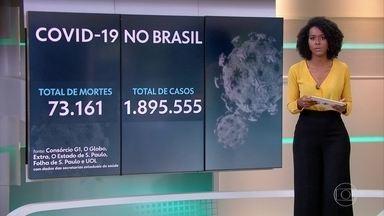 Brasil tem 73.161 mortes por Covid-19, segundo consórcio de veículos de imprensa - País tem 73.161 mortes por coronavírus e 1.895.555 infectados.