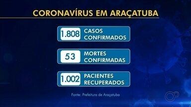 Araçatuba confirma 159 casos de coronavírus nas últimas 24 horas - Araçatuba (SP) registra 1.808 casos positivos de coronavírus, com 159 moradores infectados nas últimas 24 horas, batendo novo recorde. O município também confirmou mais dois óbitos causado pela Covid-19, totalizando 53.