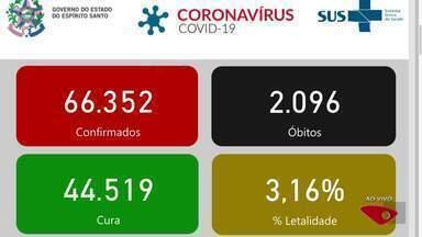 ES registra queda no número de mortes pela Covid-19 em 24 horas - Confira na reportagem.