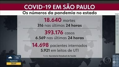Covid-19 avança no interior - São José do Rio Preto restringe venda de bebidas alcóolicas.