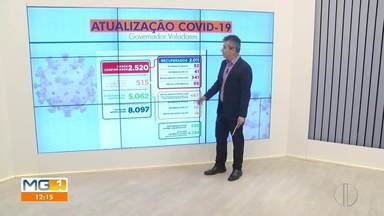 Confira os números da Covid-19 em Governador Valadares - Secretaria de Saúde confirmou quatro novas mortes nessa terça-feira (14).