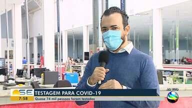 Quase 74 mil pessoas há foram testadas para a Covid-19 em Sergipe - Quase 74 mil pessoas há foram testadas para a Covid-19 em Sergipe.
