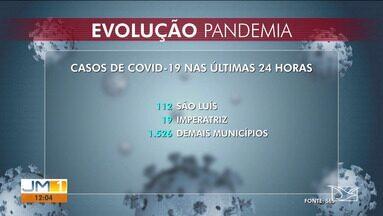 Veja a atualização dos casos e mortes pelo novo coronavírus no Maranhão - Saiba mais informações com os repórteres Elbio Carvalho e Tátyna Viana.