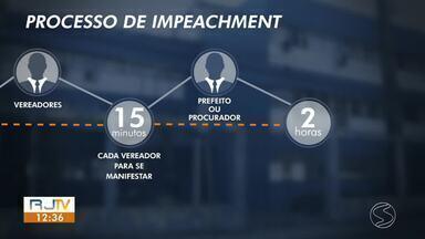 RJ1 explica processo de impeachment envolvendo o prefeito de Barra Mansa - Pedido deverá ser apresentado aos vereadores na próxima sessão, ainda sem data para acontecer. Acusação alega o esquema de propina em que Rodrigo Drable teria oferecido dinheiro a vereadores para que as contas públicas de 2018 fossem aprovadas.