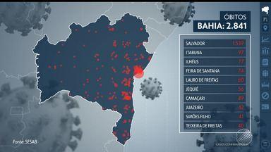 Sesab registra 1.931 casos de coronavírus em 24h; 2.840 morreram na Bahia por causa doença - Confira mais dados estatísticos e outras informações sobre os impactos da pandemia em todo o estado.