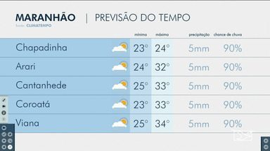 Veja as variações das temperaturas no Maranhão - Confira a previsão do tempo nesta terça-feira (21) em São Luís e também no interior do estado.