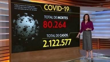 Brasil passa de 80 mil vítimas da Covid-19 - O Brasil tem 80.264 mortes por coronavírus confirmadas até as 8h desta terça-feira (21), segundo levantamento do consórcio de veículos de imprensa a partir de dados das secretarias estaduais de Saúde.