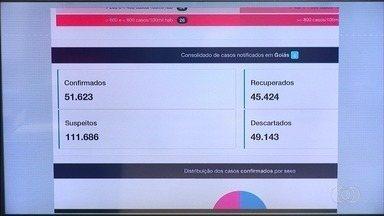 Confira os números da Covid-19, em Goiás - Veja tabela atualizada.