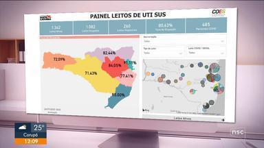 Ocupação de leitos de UTIs chega a 81%; SC lança nova ferramenta de dados - Ocupação de leitos de UTIs chega a 81%; SC lança nova ferramenta de dados