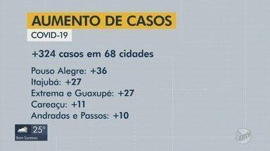 Sul de Minas passa dos 8 mil casos confirmados de Covid-19, aponta Estado - Sul de Minas passa dos 8 mil casos confirmados de Covid-19, aponta Estado