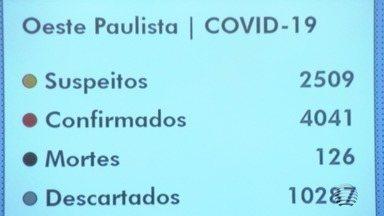 Veja as atualizações da Covid-19 no Oeste Paulista - Cidades tiveram aumento no número de casos.