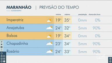 Veja as variações das temperaturas no Maranhão - Confira a previsão do tempo nesta segunda-feira (27) em São Luís e também no interior do estado.