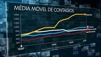 Autoridades sanitárias de 4 países europeus alertam para novos focos de contágio - Espanha é o mais afetado.