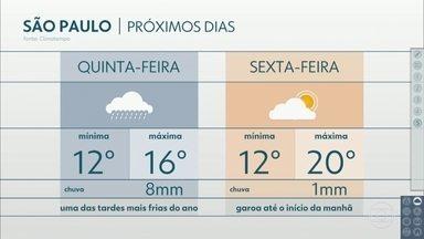 Capital poderá ter uma das tardes mais frias do ano, nessa quinta-feira - Baixada Santista tem previsão de chuva persistente e volumosa.