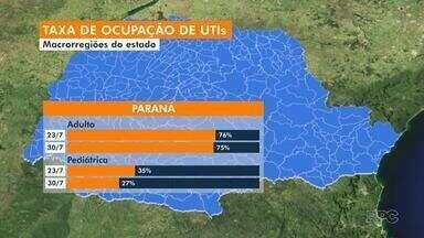 A cada 4 leitos de UTI pra Covid no Paraná, 3 estão ocupados - Levantamento semanal mostra Curitiba e Ponta Grossa em situação crítica