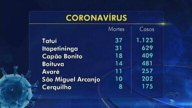 Confira as mortes por coronavírus confirmadas na região de Itapetininga - Confira as mortes por coronavírus confirmadas na região de Itapetininga (SP).