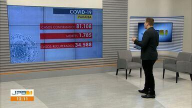 Paraíba tem 81.108 casos confirmados e 1.785 mortes por coronavírus - São 1.210 casos e 19 mortes confirmadas nesta quinta-feira (30).
