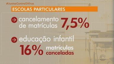 Inadimplência com mensalidade escolar sobe 20% no RS - No mês de maio, foi registrado o aumento de 7,5% no cancelamento de matrículas.