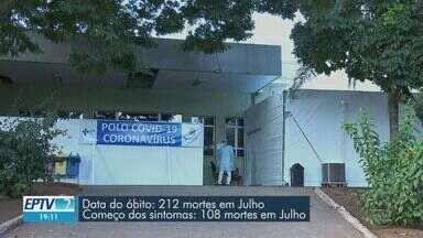 Índices em Ribeirão Preto melhoram, mas ainda não é hora de relaxar medidas contra a Covid - Especialistas dizem que momento é de atenção.