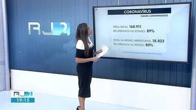 RJ2 atualiza os casos de coronavírus no Sul do Rio - Angra dos Reis e Paracambi registraram mortes pela doença nesta terça-feira.