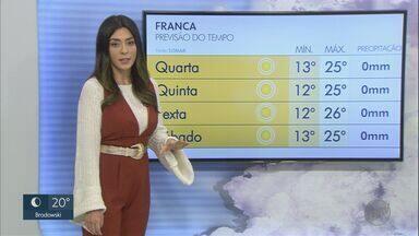 Veja a previsão do tempo para esta quarta-feira (5) na região de Ribeirão Preto - Temperatura máxima cai um pouco, mas sol brilha forte.