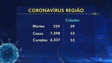 Confira as cidades com mortes confirmadas por coronavírus na região de Itapetininga - Confira as cidades com mortes confirmadas por coronavírus na região de Itapetininga (SP).