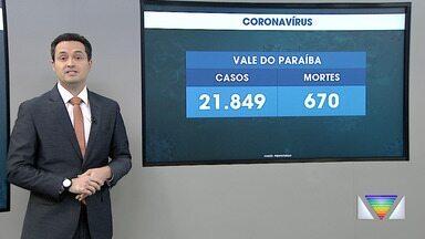 Confira os dados de coronavírus no Vale do Paraíba e região bragantina - Foram 17 mortes confirmadas nesta sexta-feira