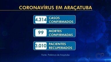 Araçatuba confirma 94 novos casos positivos de Covid-19 - Nas últimas 24 horas, Araçatuba (SP) confirmou mais 94 casos positivos de coronavírus. O município também registrou três novos óbitos, totalizando 99. As informações foram divulgadas na tarde desta sexta-feira (7).