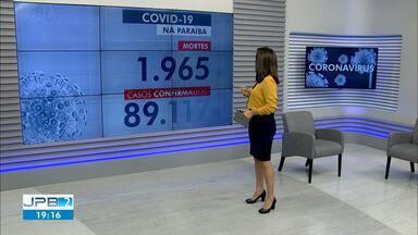 Paraíba tem 89.117 casos confirmados e 1.965 mortes por coronavírus - São 1.250 casos e 23 mortes confirmadas nesta sexta-feira (7).