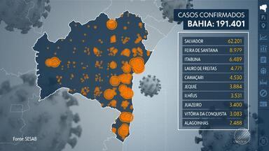 Bahia tem mais de 191 mil casos registrados do novo coronavírus, de acordo com a Sesab - Confira dados atualizados da pandemia em todo estado, divulgados neste sábado (8).