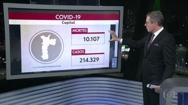 Todas as cidades do estado registraram casos de Covid-19 - Ribeirão Corrente, de 4,7 mil habitantes, era a única sem casos até hoje.