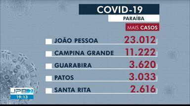 Paraíba tem 90.366 casos confirmados e 2.023 mortes por coronavírus - São 284 casos e 23 mortes confirmadas nesta segunda-feira (10).