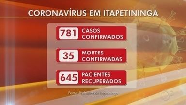 Veja o número de casos de coronavírus em Sorocaba, Jundiaí e Itapetininga - Confira o número de casos da Covid-19 em Sorocaba, Jundiaí e Itapetininga (SP) no Bom Dia Cidade desta quarta-feira (12).