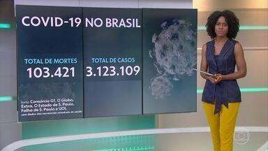 País atinge 103.118 mortes por Covid e 3.114.287 casos confirmados - Média de óbitos nos últimos 7 dias segue acima de mil, aponta consórcio de veículos da imprensa.