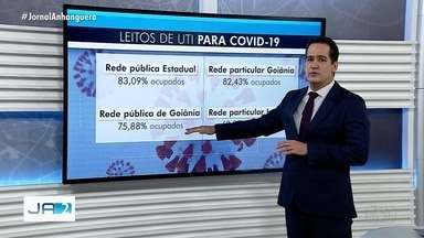 Veja a taxa de ocupação dos leitos de UTI em Goiás - Veja a taxa de ocupação dos leitos de UTI em Goiás