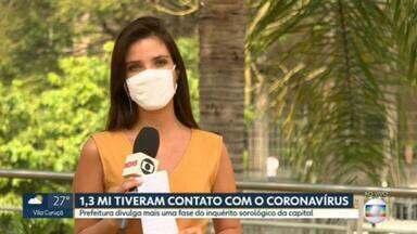 Prefeitura da capital divulga resultados de nova fase do inquérito sorológico - O inquérito sorológico aponta que mais de 1,3 milhão de moradores já tiveram contato com o novo coronavírus. Cerca de 11% da população.