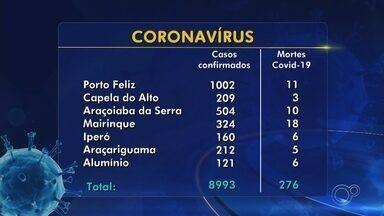 Confira o balanço de casos da Covid-19 nas regiões de Sorocaba, Jundiaí e Itapetininga - Confira o balanço de casos da Covid-19 nas regiões de Sorocaba, Jundiaí e Itapetininga (SP) no TEM Notícias desta quinta-feira (13).
