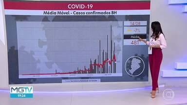 Covid-19 - veja a média móvel de casos e mortes, em Belo Horizonte - A média de mortes aumentou, mas a de casos confirmados é estável.