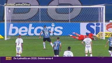 De 6 pênaltis em 2020, Grêmio errou 4 - Tricolor empatou em zero a zero em jogo contra o Corinthians no último sábado (15).