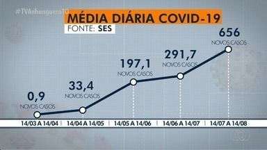 Curva na média de infectados pela Covid-19 no Tocantins continua em ascendência - Curva na média de infectados pela Covid-19 no Tocantins continua em ascendência