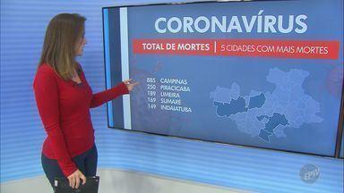Coronavírus: Indaiatuba registra 149ª morte; veja atualizações da região - De acordo com a administração, a vítima era uma mulher de 72 anos, com histórico de comorbidades. Cidade contabilizou mais 101 moradores infectados.