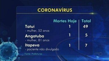 Confira as atualizações de mortes por coronavírus na região de Itapetininga - Confira as atualizações de mortes por coronavírus na região de Itapetininga (SP) com Heloísa Casonato.