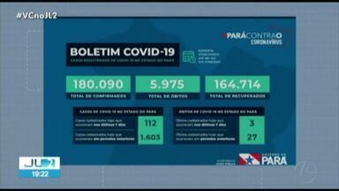 Veja os gráficos da evolução da Covid-19 no Pará - Veja os gráficos da evolução da Covid-19 no Pará