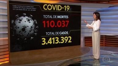 Coronavírus: Brasil tem 110.037 mortes e mais de 3,4 milhões de casos - Nas últimas 24 horas, foram confirmados 1.365 óbitos e 48 mil novos casos da doença. Minas Gerais, Amazonas e Distrito Federal apresentam alta na média móvel de mortes em 14 dias.