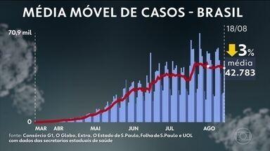 Brasil tem 110.171 mortes e mais de 3,4 milhões de casos de Covid - O Brasil tem 110.171 mortes por coronavírus confirmadas até as 13h desta quarta-feira (19), segundo levantamento do consórcio de veículos de imprensa a partir de dados das secretarias estaduais de Saúde.