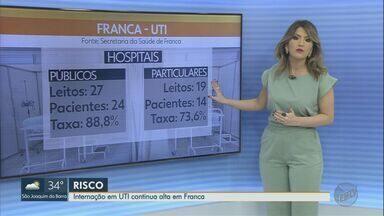 Covid-19: Franca, SP, segue com altas taxas de ocupação nas UTIs - Cidade está na fase vermelha do Plano São Paulo.