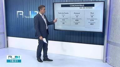 RJ2 atualiza os casos de coronavírus no Sul do estado - Angra dos Reis e Paraty registraram novas mortes pela doença nesta quarta-feira.