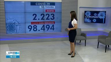 Paraíba tem 98.494 casos confirmados e 2.223 mortes por coronavírus - São 997 casos e 20 mortes confirmadas nesta quarta-feira (19).