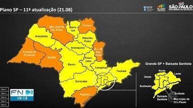 Cidades vinculadas ao DRS de Marília regridem e Oeste Paulista fica na etapa laranja - Fase laranja permite funcionamento com 20% da capacidade de público em escritórios em geral, imobiliárias, comércio de rua, shoppings e concessionárias.